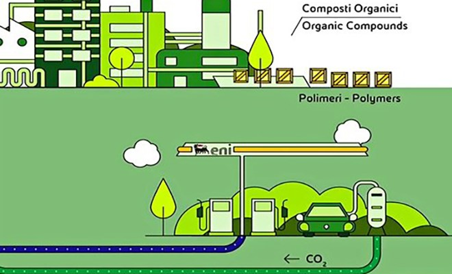 Eni e Saipem assieme nel progetto CO2