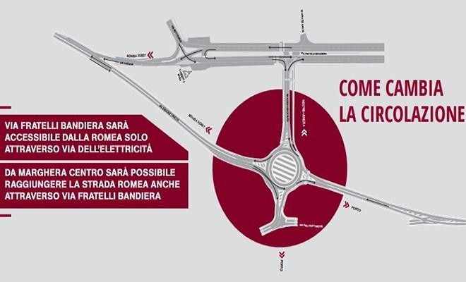 Nuova viabilità a Porto Marghera